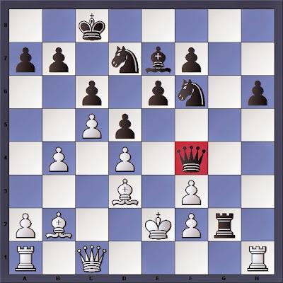 Échecs : Les Blancs jouent Dc1 et proposent l'échange de Dame © Chess & Strategy © Chess & Strategy