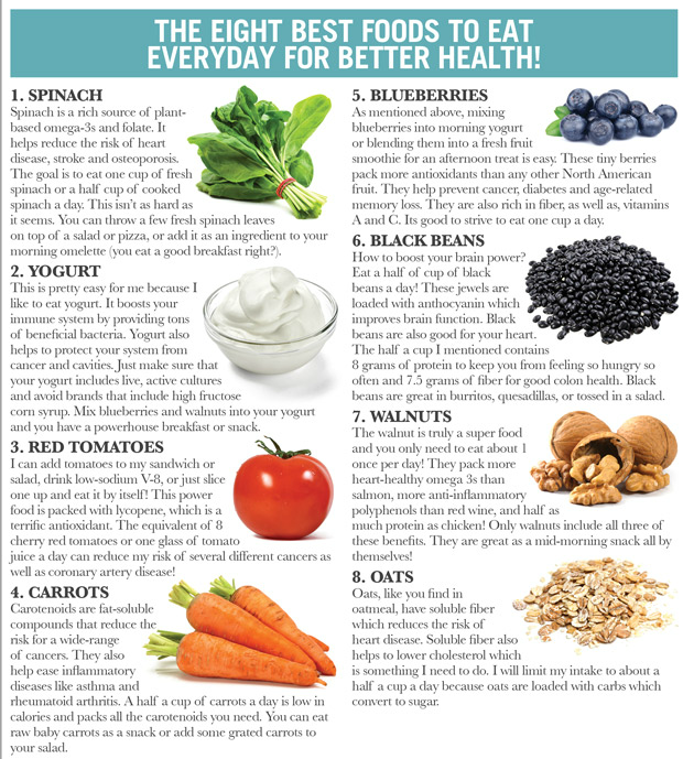 Eight Best Healthy Foods, Tanvii.com