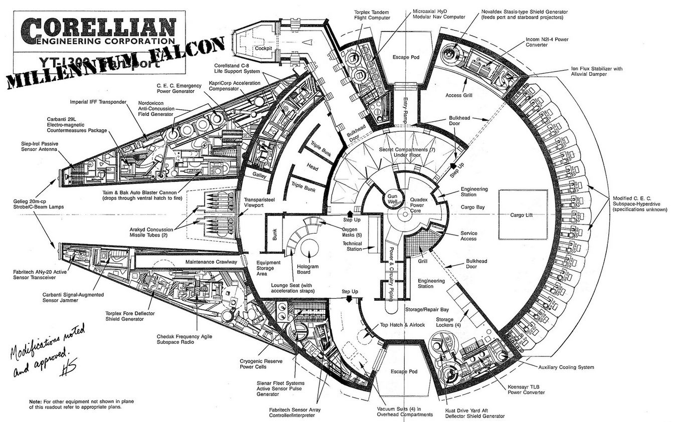 Where are the millennium falcon escape pods living with for Get house plans