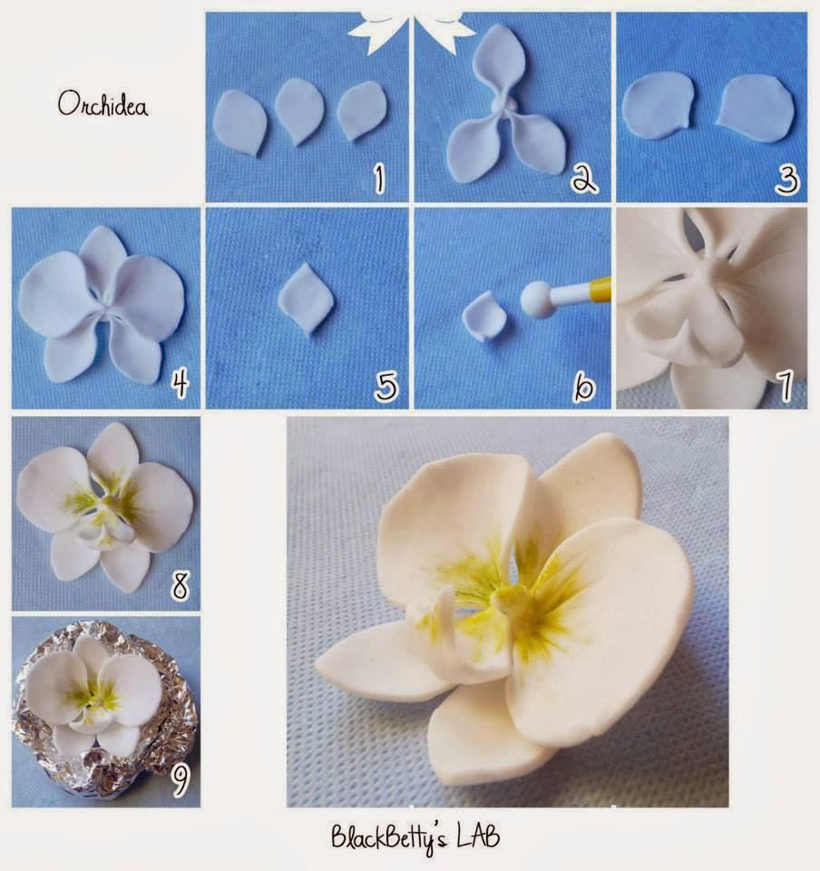 Цветы из сахарной мастики своими руками пошагово