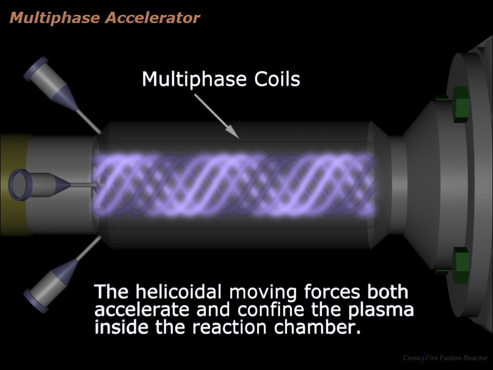 Nuclear Fusion Reactor - Multiphase Accelerator