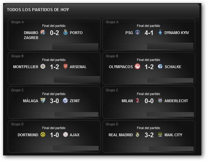 Resultados de la Jornada 1 en la Liga de Campeones