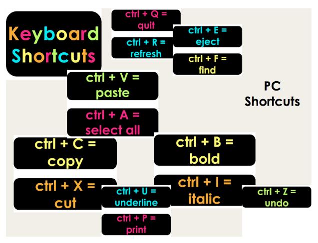computer lab shortcut keys