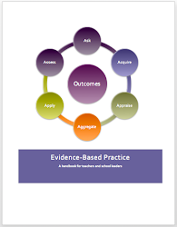 Evidence Based Practice : A handbook for teachers and school leaders