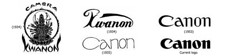 maksud dot blog peopleschoice canon logo evolution