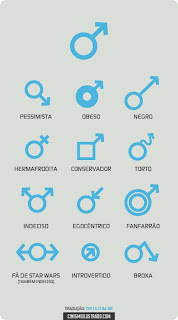 Simbologia ampliada do sexo masculino