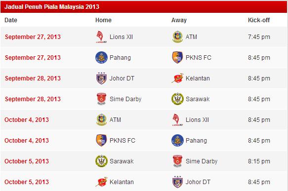 Jadual Penuh Perlawanan Peringkat Suku Akhir Piala Malaysia 2013