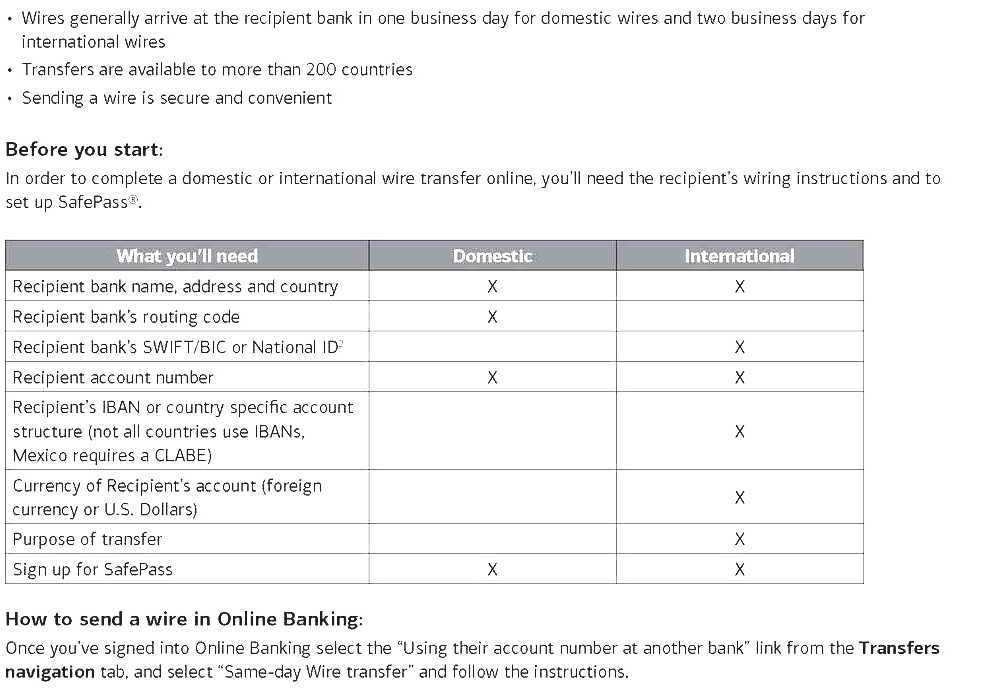 Bofa International Wire Transfer | International Bank Account Number Iban Bank Of America