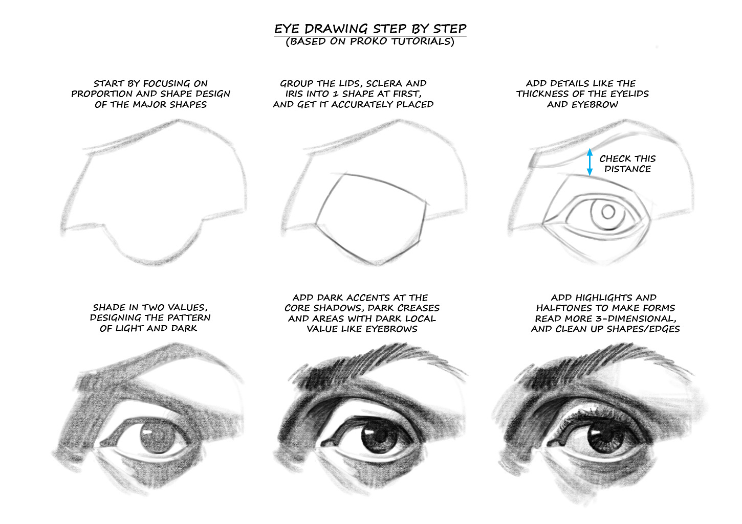 Scribble Eyes Drawing : Will burns head drawing guides