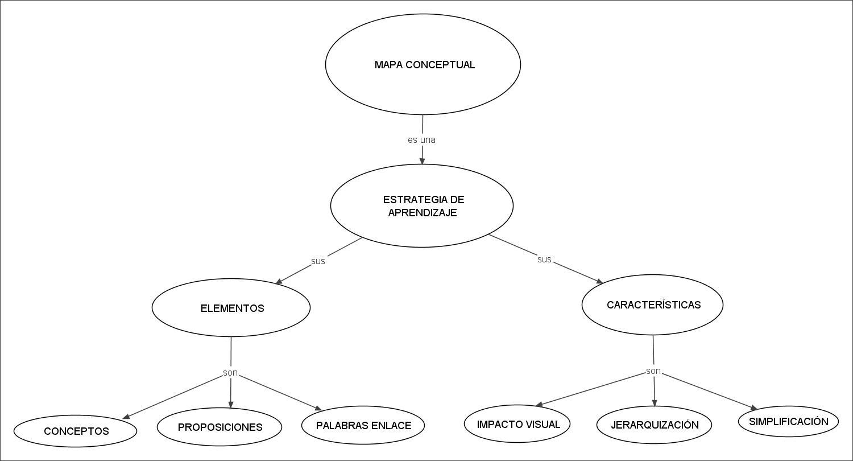concepto de lectura mecanica: