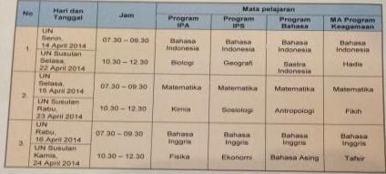 Jadwal Ujian Nasional (UN) SMA MA Tahun 2014