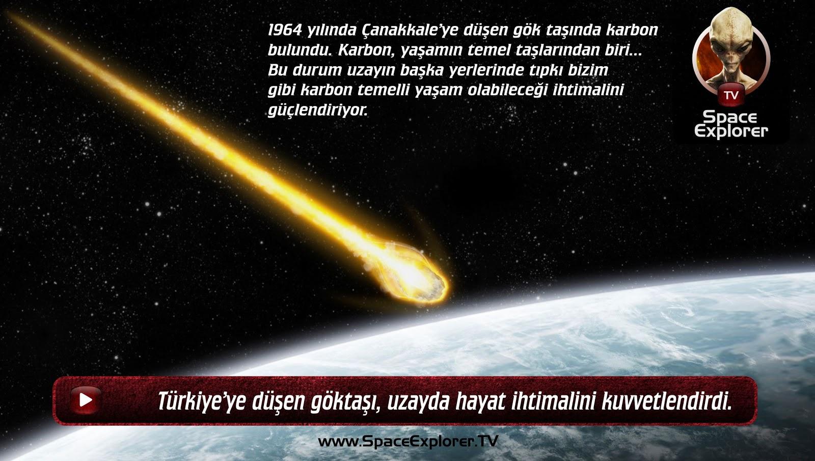 Hayatın temel unsurları, NASA, Gök taşları, Uzayda hayat var mı?, Uzay madenciliği, Gök taşı madenciliği, Evrende yalnız mıyız?, Türkiye,