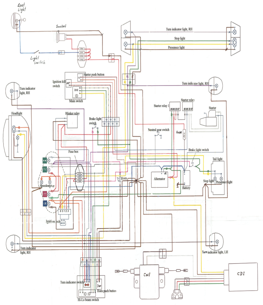 Ural_wiring_diagram richard's page july 2014 ural wiring diagram at mifinder.co