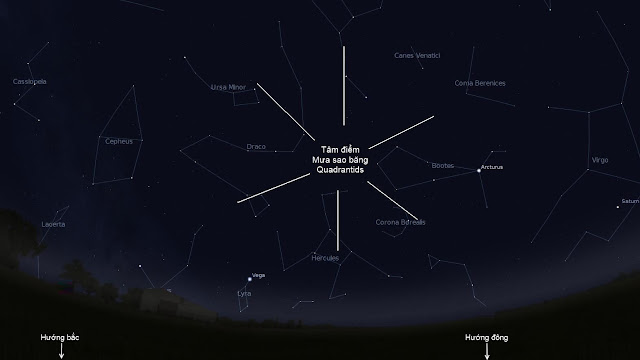 Tâm điểm mưa sao băng Quadrantids. Hình minh họa bởi Stellarium.