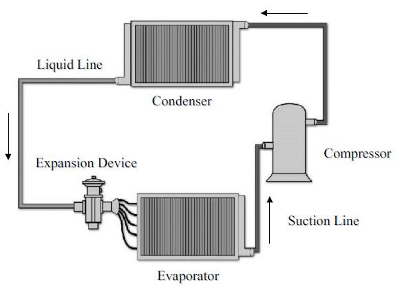 vapor compression system