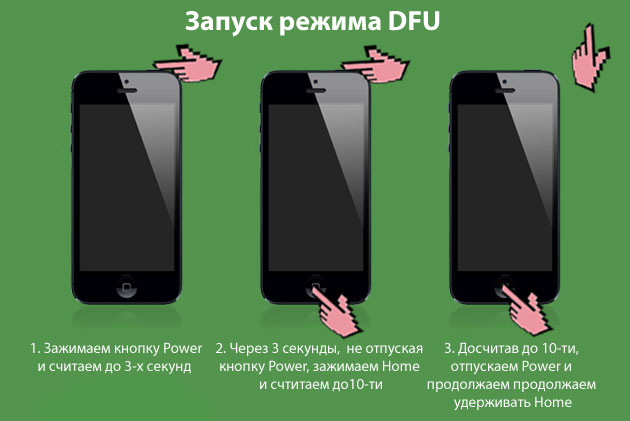 как ввести в dfu режим iphone 5s