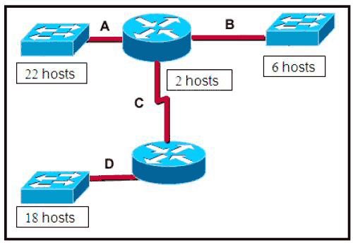 Refer to the exhibit. A network technician has been allocated the 192.168.1.0/24 private IP address range for use in the network that shown in the exhibit. Which subnet mask would be used to meet the host requirements for segment A of this internetwork?