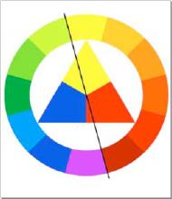 La Teoria Dei Colori 4graph Blog