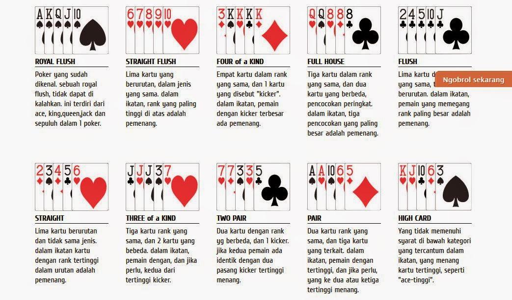 Situs Judi Poker Online BosPoker.com