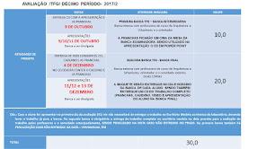 AVALIAÇÃO TFG DÉCIMO PERÍODO- 2017/2