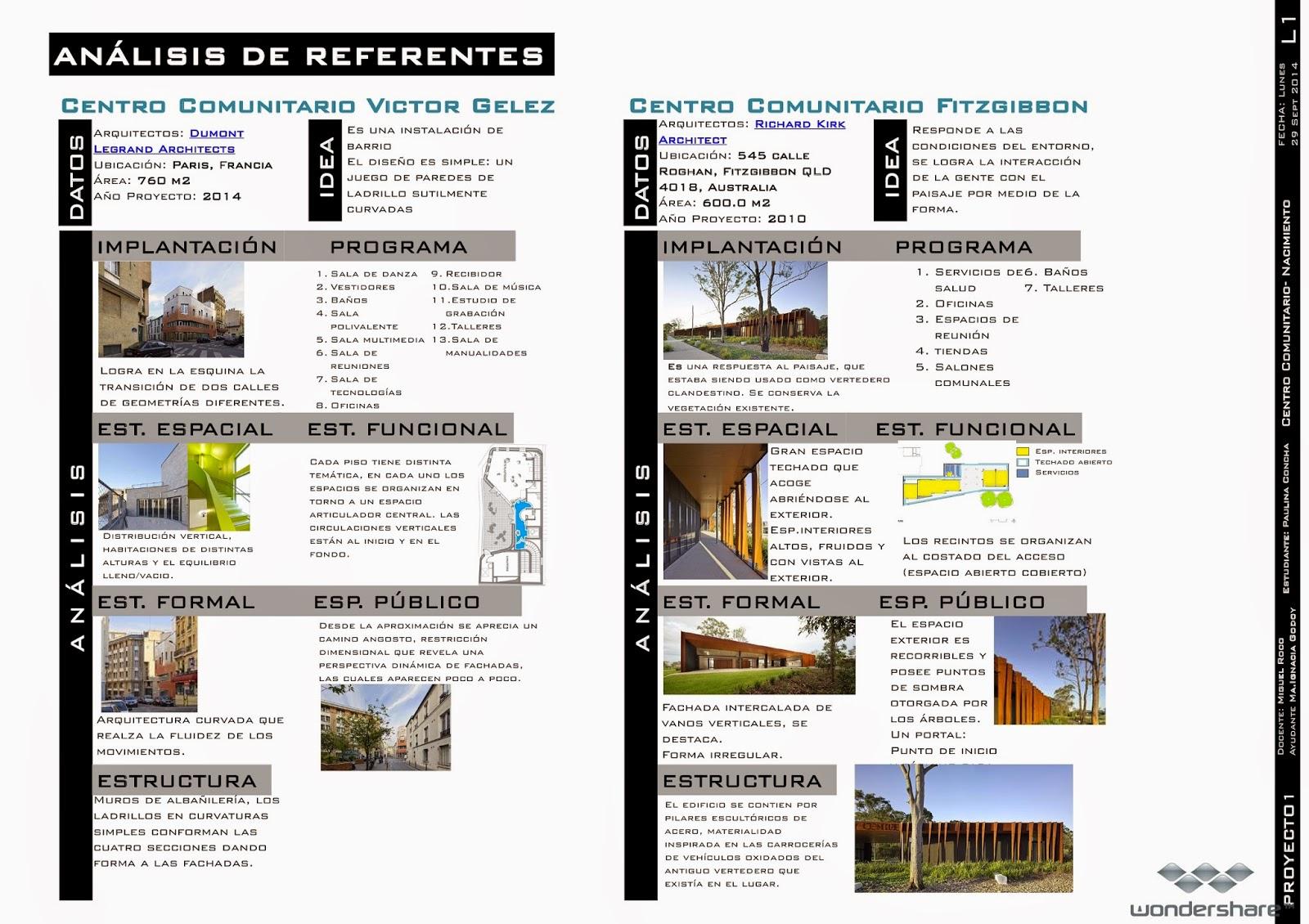 Proyecto 1 hombre arquitectura y ciudad 2014 ejercicio for Elementos arquitectonicos pdf