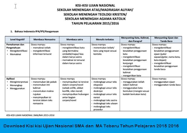 Download Kisi kisi Ujian Nasional SMA dan  MA Tebaru Tahun Pelajaran 2015 2016