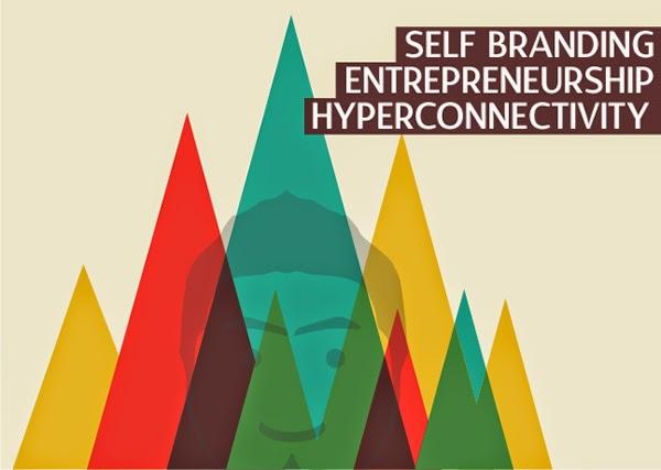 Self Branding, Personal Branding, SELF-BRANDING, ENTREPRENEURSHIP, HYPERCONNECTIVITY