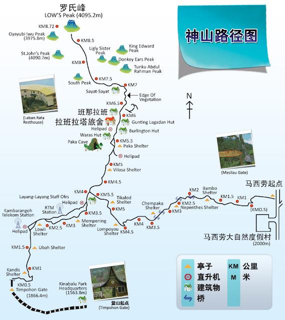 神山路径图