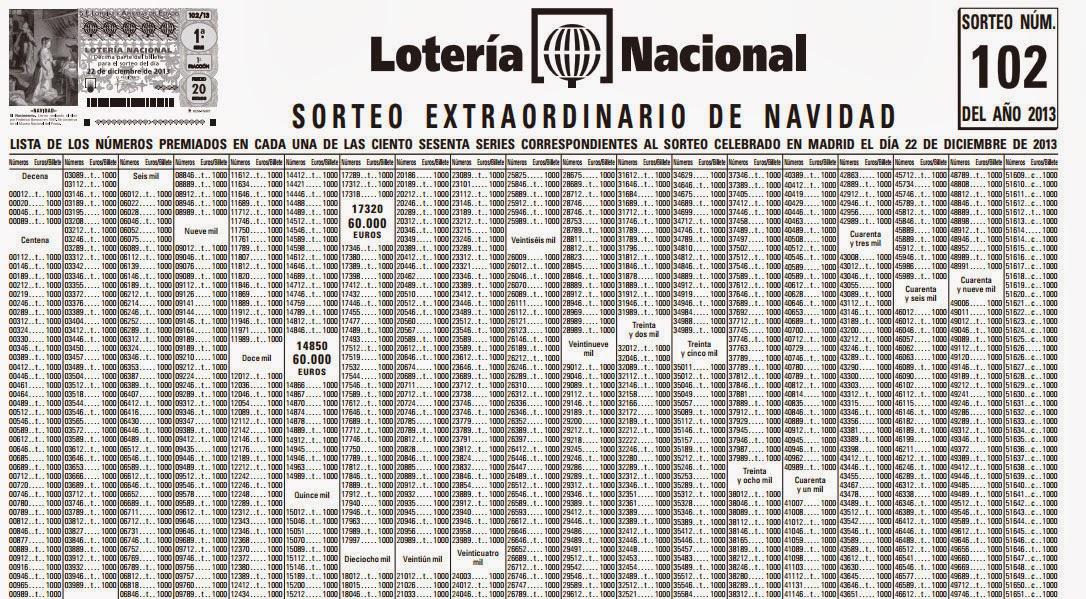 listado oficial sorteo loteria: