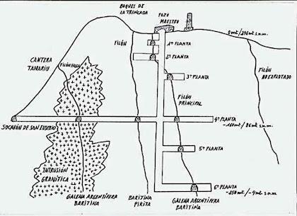 """Esquema d'un tall imaginari d'oest a est de la mina """"Martorellense"""". Adaptació de I. Lizano. Mineralogistes de Catalunya Vol. VII-2"""