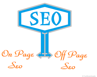 What is SEO - On page and off Page