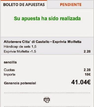 Apuestas Deportivas Voleibol-Serie A1 Italia Molfetta