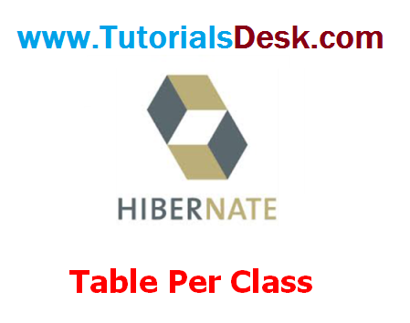 Hibernate Table Per Hierarchy using Annotation Tutorial with examples