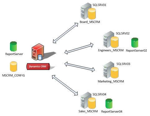 sql server licensing