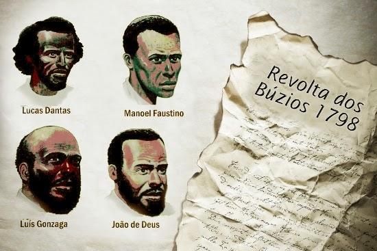Revolta dos Búzios - Bahia