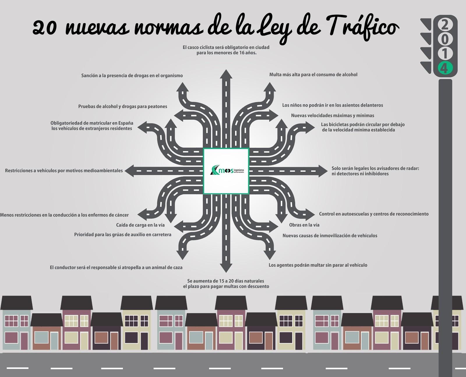 infografia-ley-trafico-2014-mosingenieros