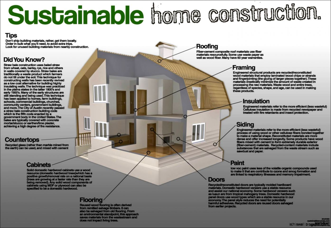 Sustainable home design ideas this wallpapers for Sustainable home design plans