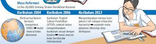 UN 2016 Memakai Kurikulum 2013 Dan Kurikulum 2006