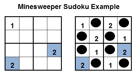 Mini Minesweeper Sudoku Example