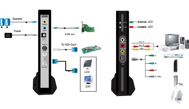 usb tv tuner  mygica supercolor hd tv box video converter