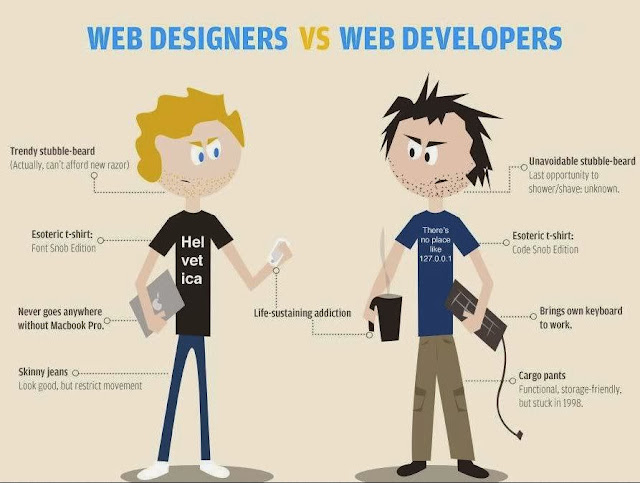 Designers VS Develpoer