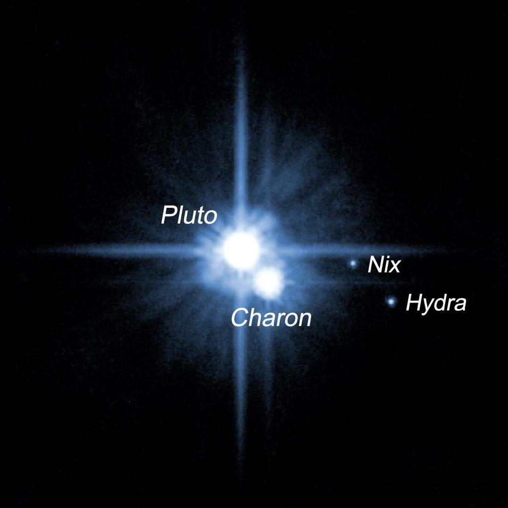 Можно ли считать двойной планетой Плутон и Харон (2 фото)