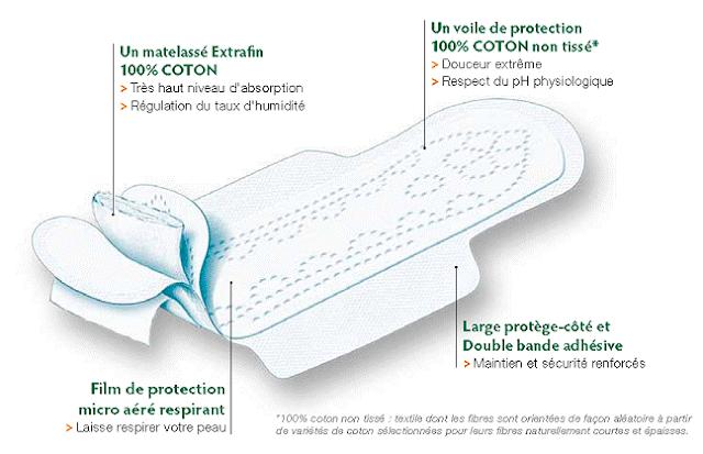 Echantillons gratuits des produits hygiéniques UNYQUE 100% coton Bon plan produits hygieniques
