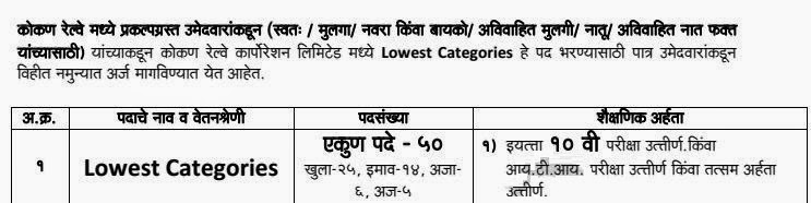 Kokan Railway Vacancy Details