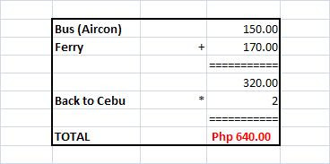 fair expenses from Cebu to Bantayan for 2011