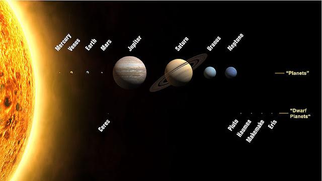 planetas sistema solar, ceres, sol e planetas, arte digital do sol
