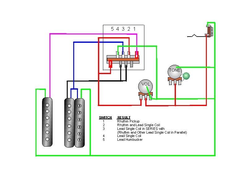 Как сделать отсечку на электрогитаре
