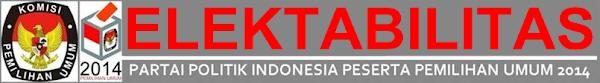 ELEKTABILITAS Partai Politik Indonesia
