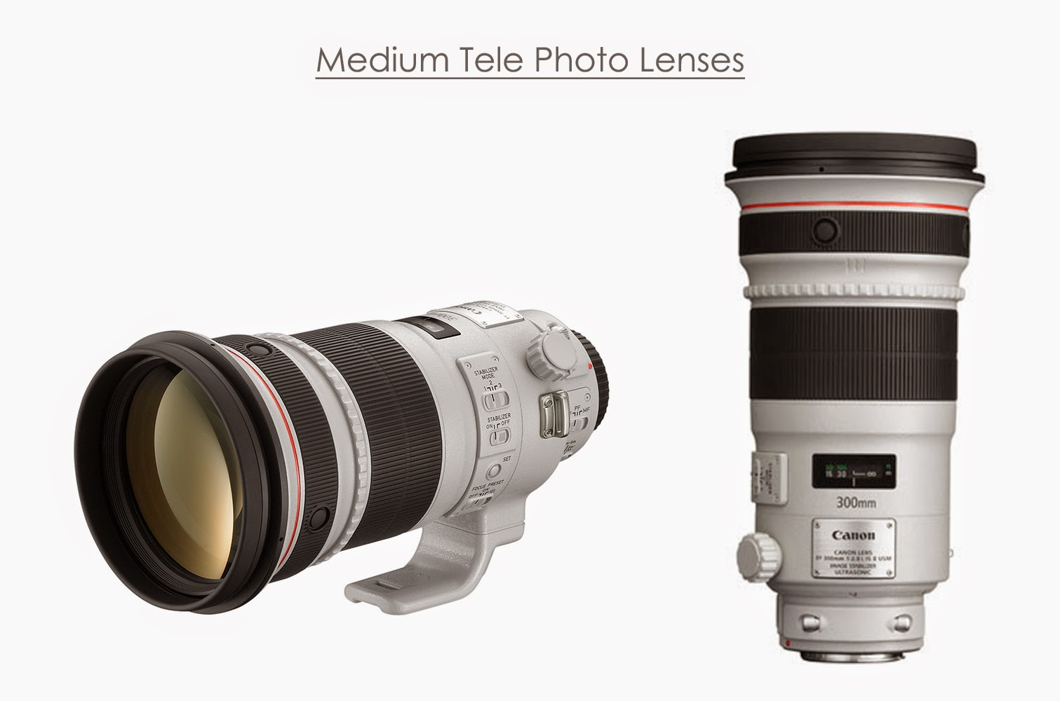 Medium Tele Photo Lenses