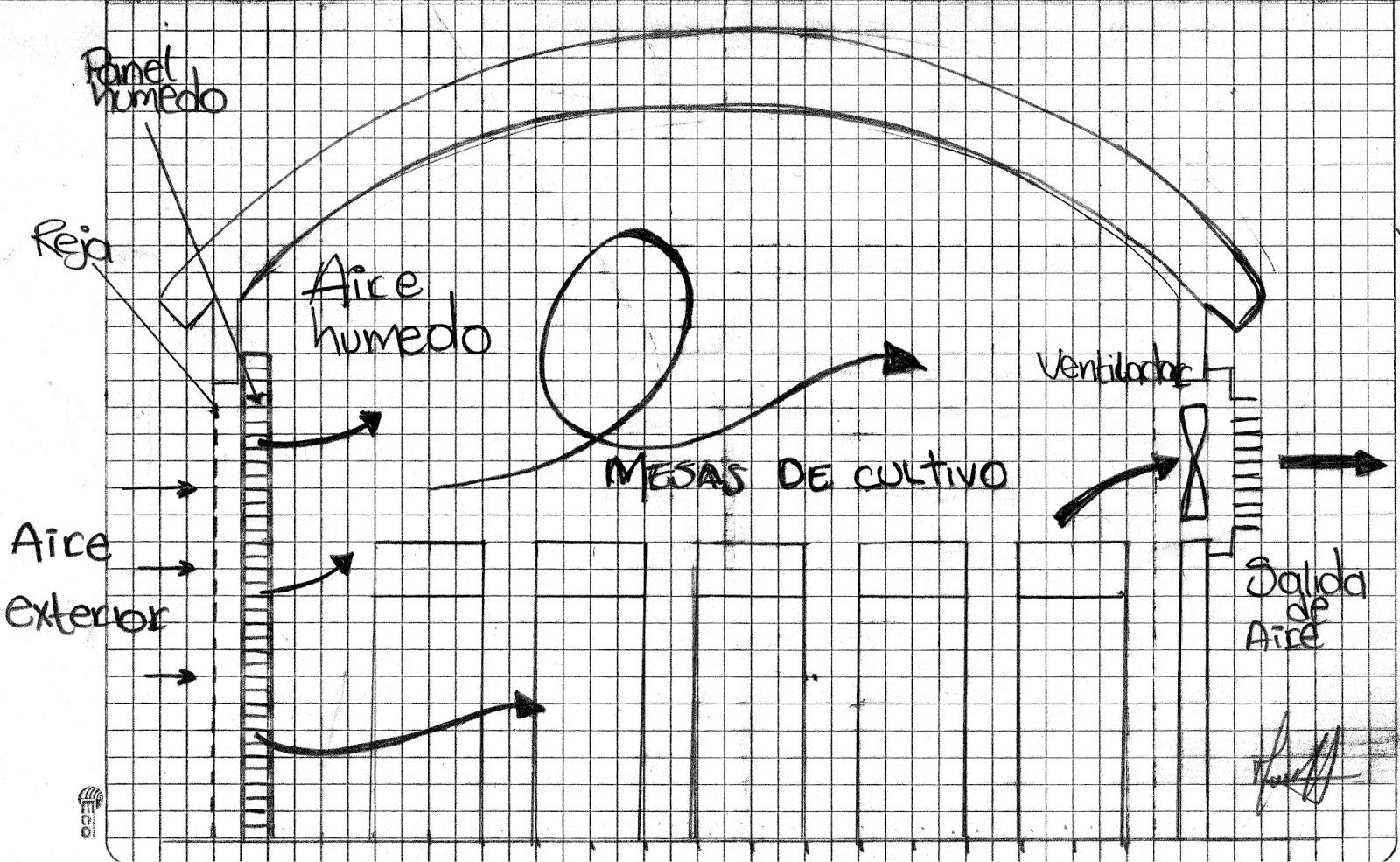 Dise o de un invernadero inteligente Diseno de invernaderos pdf